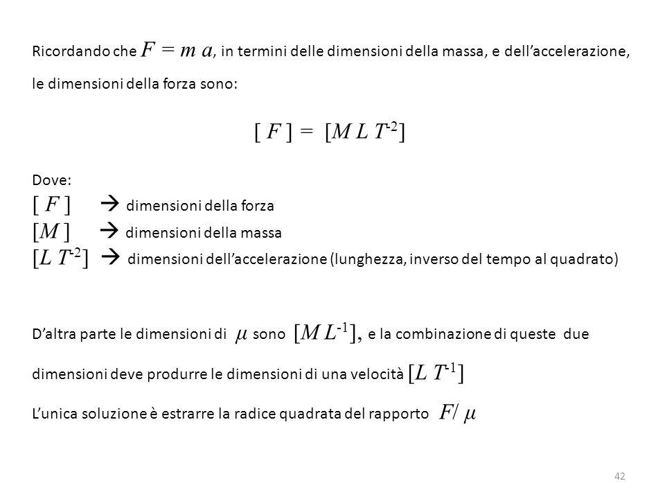 [ F ]  dimensioni della forza [M ]  dimensioni della massa